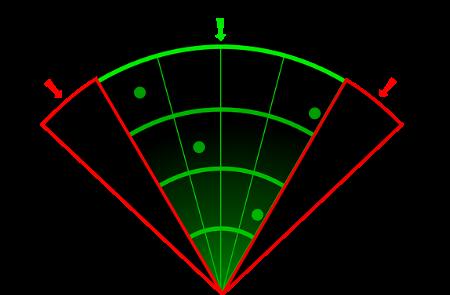 Radar básico